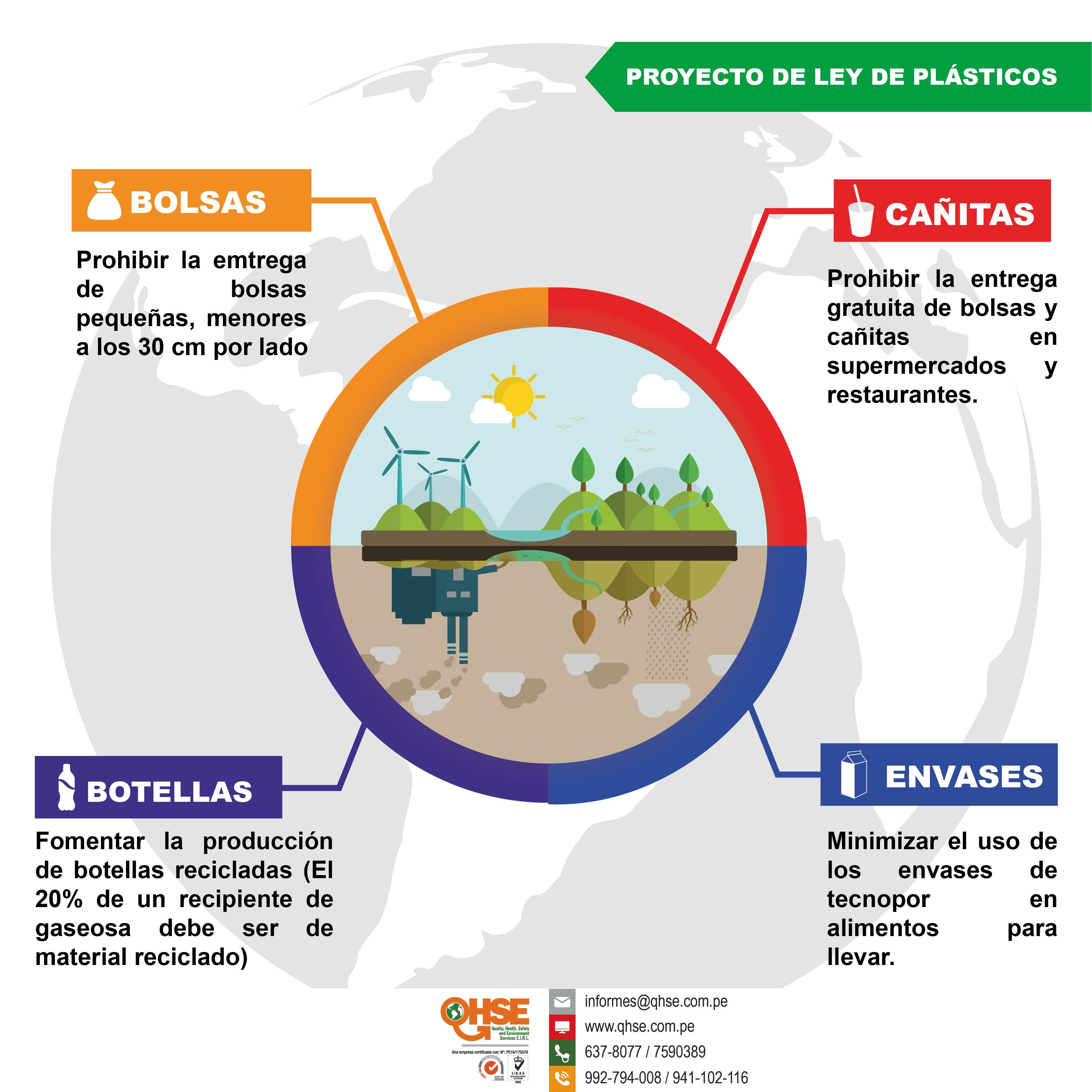 77453573d Algunos países vecinos ya cuentan con leyes que regulan el uso de plástico,  tal y como Chile, el cual trabaja en una norma que prohiba la entrega de  las ...